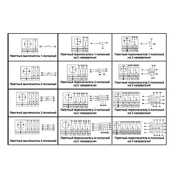 Lt b gt электрические схемы lt b gt пакетных выключателей и lt b gt переключателей lt b gt.